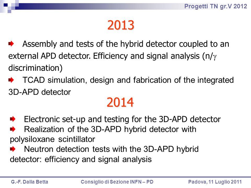 Progetti TN gr.V 2012 G.-F. Dalla Betta Consiglio di Sezione INFN – PD Padova, 11 Luglio 2011 2013 Assembly and tests of the hybrid detector coupled t