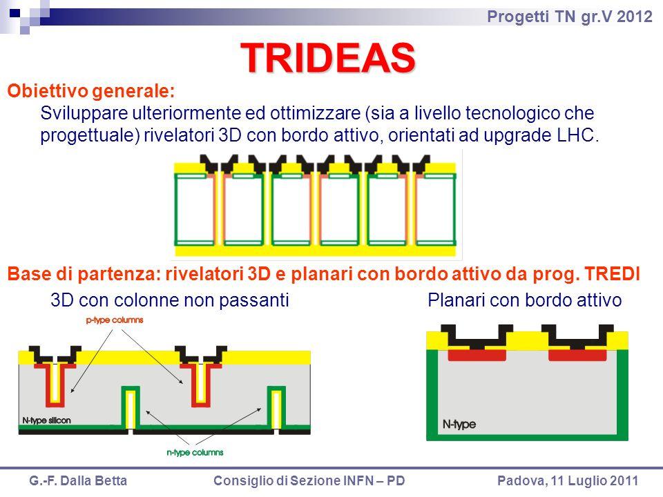 Progetti TN gr.V 2012 G.-F. Dalla Betta Consiglio di Sezione INFN – PD Padova, 11 Luglio 2011 TRIDEAS Obiettivo generale: Sviluppare ulteriormente ed