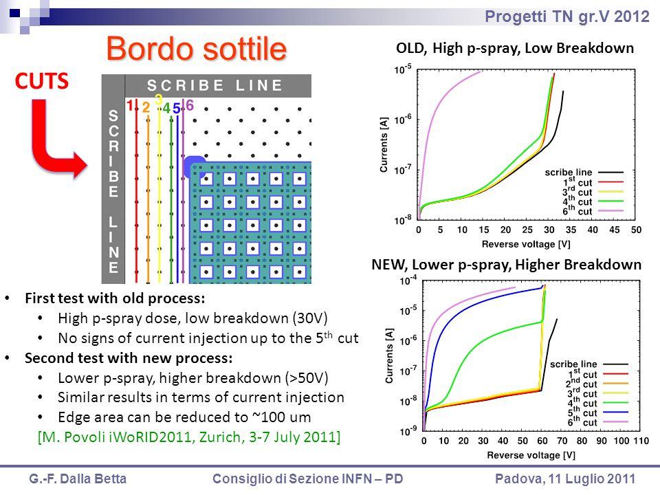 Progetti TN gr.V 2012 G.-F. Dalla Betta Consiglio di Sezione INFN – PD Padova, 11 Luglio 2011 OLD, High p-spray, Low Breakdown NEW, Lower p-spray, Hig