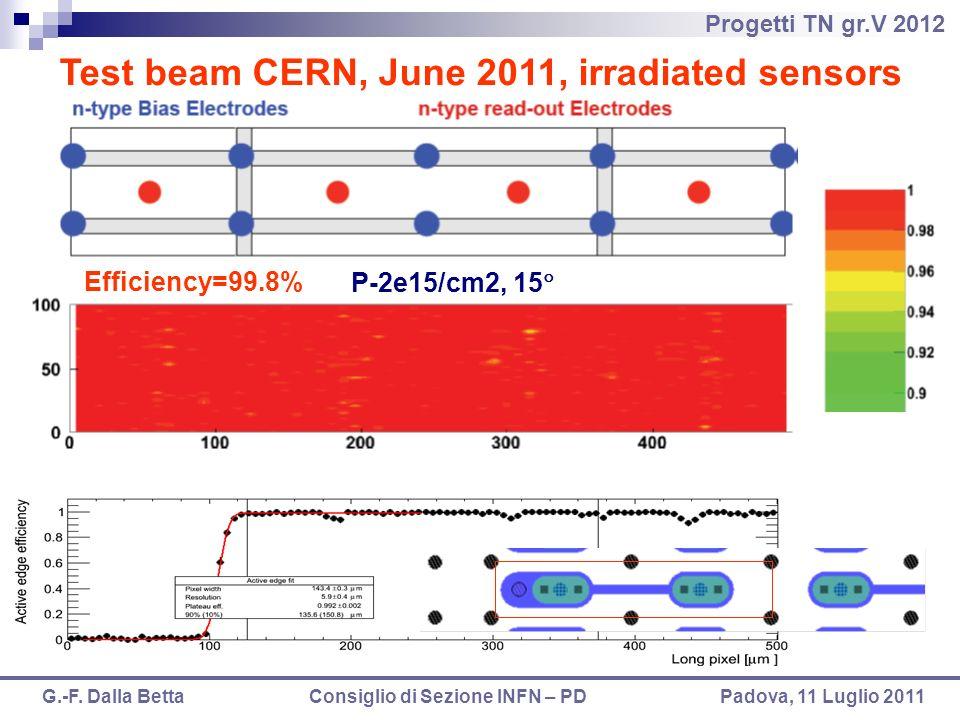 Progetti TN gr.V 2012 G.-F. Dalla Betta Consiglio di Sezione INFN – PD Padova, 11 Luglio 2011 Test beam CERN, June 2011, irradiated sensors P-2e15/cm2
