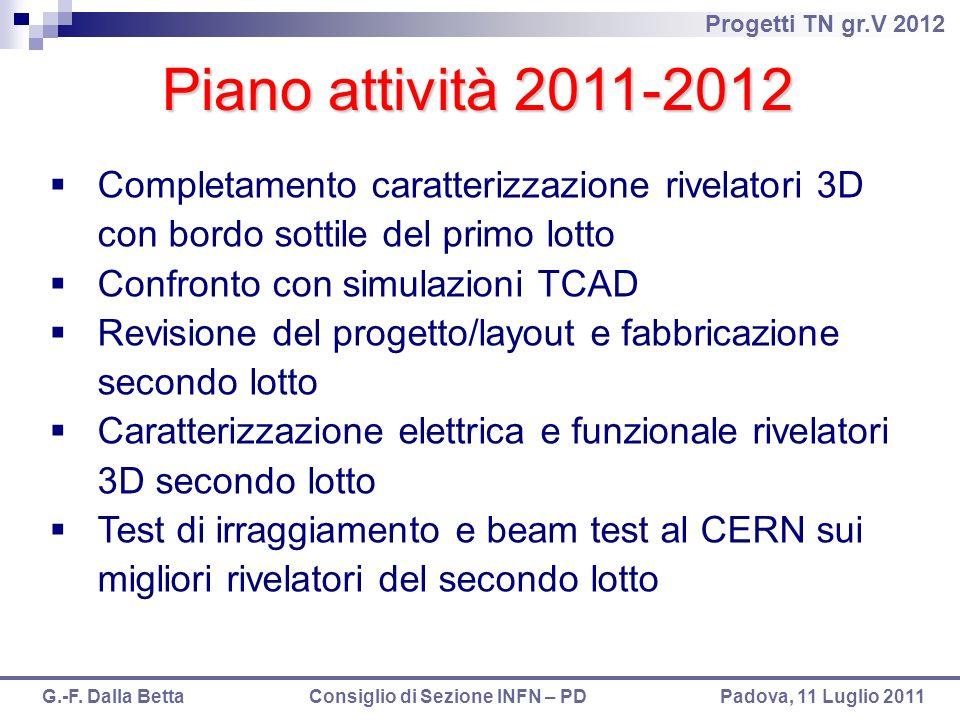 Progetti TN gr.V 2012 G.-F. Dalla Betta Consiglio di Sezione INFN – PD Padova, 11 Luglio 2011 Piano attività 2011-2012 Completamento caratterizzazione