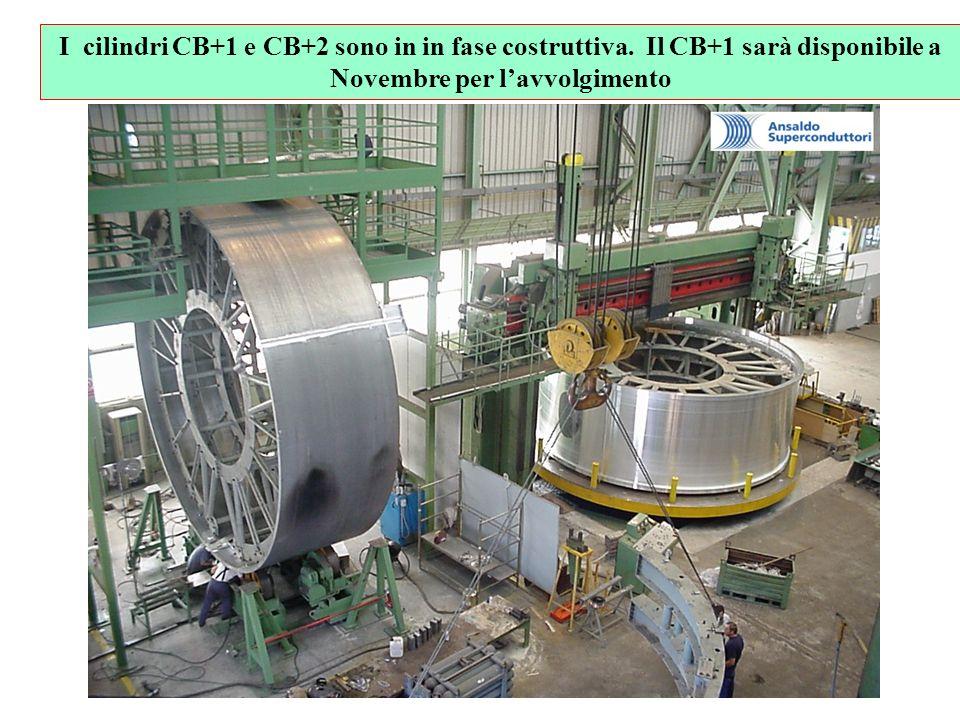 I cilindri CB+1 e CB+2 sono in in fase costruttiva. Il CB+1 sarà disponibile a Novembre per lavvolgimento