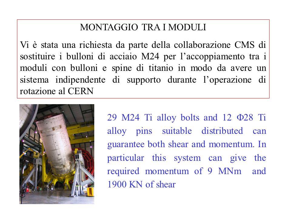 MONTAGGIO TRA I MODULI Vi è stata una richiesta da parte della collaborazione CMS di sostituire i bulloni di acciaio M24 per laccoppiamento tra i modu