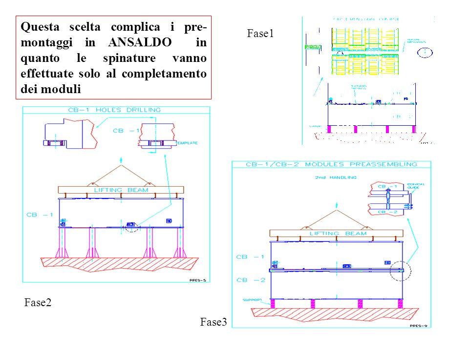 Questa scelta complica i pre- montaggi in ANSALDO in quanto le spinature vanno effettuate solo al completamento dei moduli Fase1 Fase2 Fase3