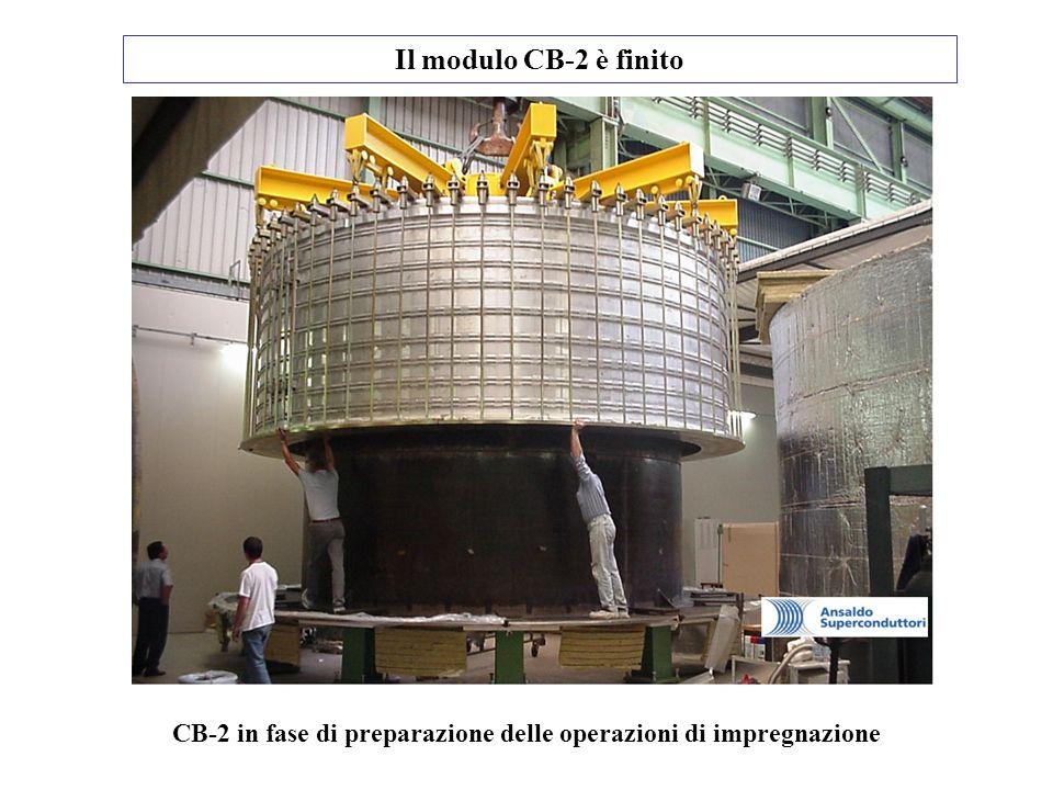 Abbiamo avuto un grosso risultato tecnico in quanto lovalizzazione totale è risultata di 2.6 mm (contro i 5 del prototipo)