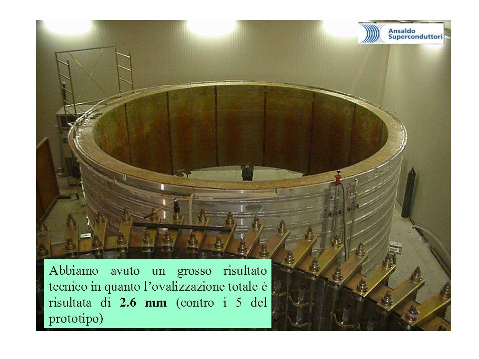 In alto si può vedere la formatura delle giunzioni A lato si vede il circuito idraulico con i sacchetti per le prove di perdita con elio.
