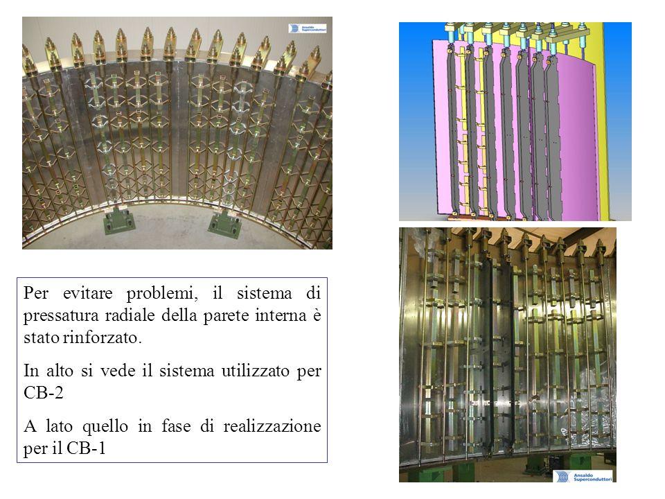 Per evitare problemi, il sistema di pressatura radiale della parete interna è stato rinforzato. In alto si vede il sistema utilizzato per CB-2 A lato