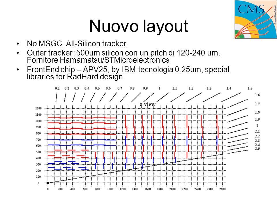 R&D a Padova (1) Sviluppo sensori – Multiguard structures per poter applicare BIAS fino 1000V –Studi su breakdown –Radiation hardness Non e stato applicato in CMS microstip, ma in Pixel detector, CDF L00, etc