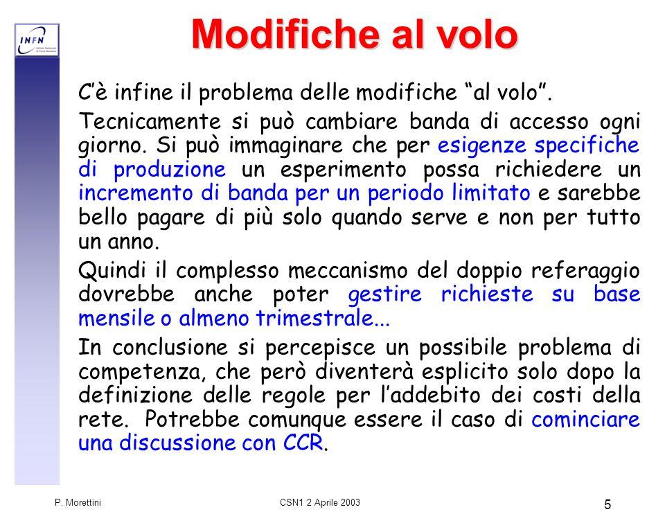 CSN1 2 Aprile 2003 P.Morettini 5 Modifiche al volo Cè infine il problema delle modifiche al volo.