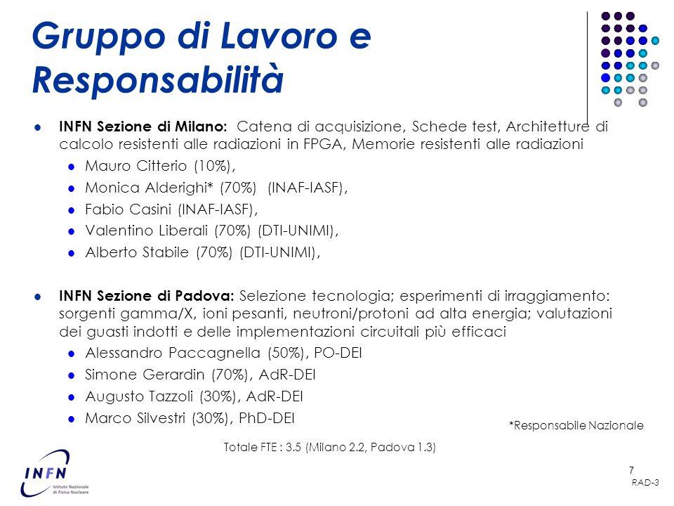 RAD-3 7 INFN Sezione di Milano: Catena di acquisizione, Schede test, Architetture di calcolo resistenti alle radiazioni in FPGA, Memorie resistenti alle radiazioni Mauro Citterio (10%), Monica Alderighi* (70%) (INAF-IASF), Fabio Casini (INAF-IASF), Valentino Liberali (70%) (DTI-UNIMI), Alberto Stabile (70%) (DTI-UNIMI), INFN Sezione di Padova: Selezione tecnologia; esperimenti di irraggiamento: sorgenti gamma/X, ioni pesanti, neutroni/protoni ad alta energia; valutazioni dei guasti indotti e delle implementazioni circuitali più efficaci Alessandro Paccagnella (50%), PO-DEI Simone Gerardin (70%), AdR-DEI Augusto Tazzoli (30%), AdR-DEI Marco Silvestri (30%), PhD-DEI Gruppo di Lavoro e Responsabilità *Responsabile Nazionale Totale FTE : 3.5 (Milano 2.2, Padova 1.3)