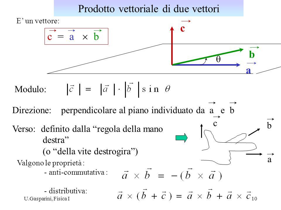 U.Gasparini, Fisica I10 c a b Modulo: Direzione: perpendicolare al piano individuato da a e b Verso: definito dalla regola della mano destra (o della