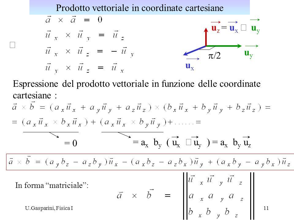 U.Gasparini, Fisica I11 uxux u z = u x u y uyuy Espressione del prodotto vettoriale in funzione delle coordinate cartesiane : = 0 = a x b y ( u x u y