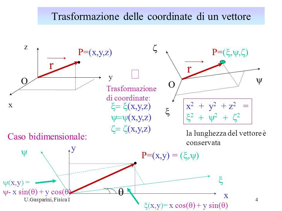 U.Gasparini, Fisica I4 Trasformazione delle coordinate di un vettore x y z P=(x,y,z) O O r r Caso bidimensionale: x y P=(x,y) = ( x,y = x cos( ) + y s