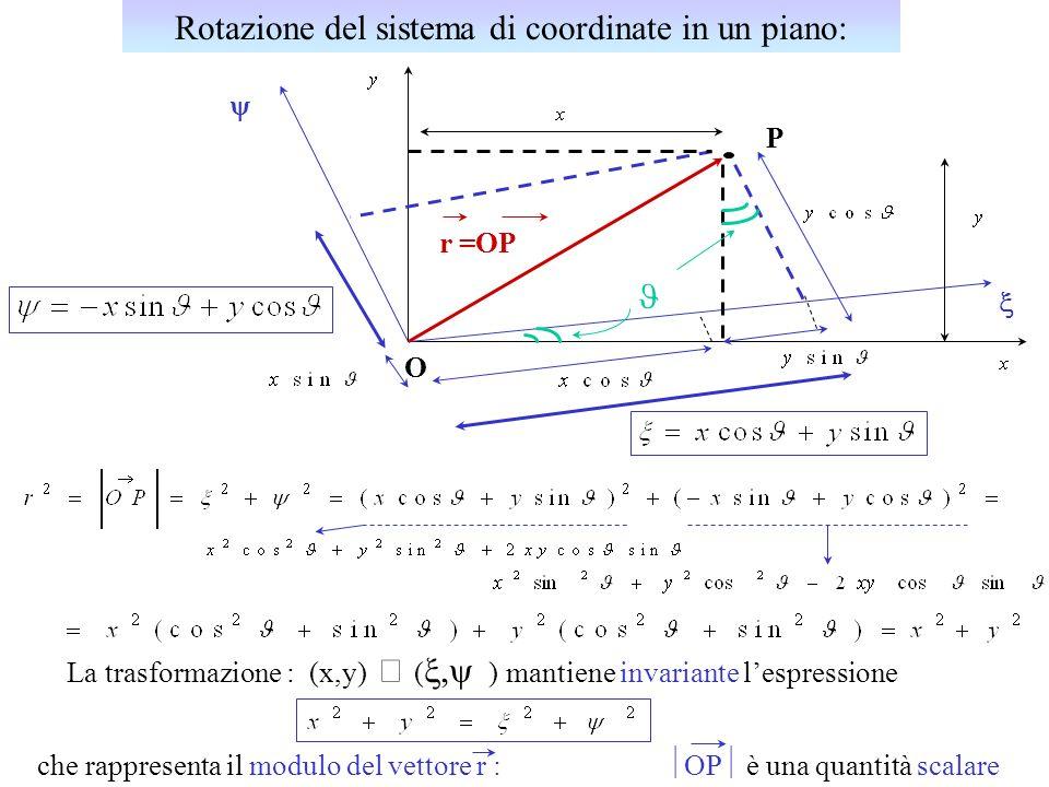 P O r =OP La trasformazione : (x,y) ( ) mantiene invariante lespressione che rappresenta il modulo del vettore r : OP è una quantità scalare Rotazione