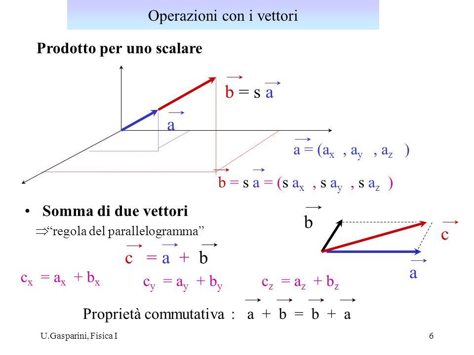 U.Gasparini, Fisica I7 Versore u : vettore di modulo unitario: Versori degli assi coordinati : x y z uxux uyuy uzuz u x = (1,0,0) u y = (0,1,0) u z = (0,0,1) Espressione di un vettore in funzione dei versori degli assi coordinati : x y axuxaxux ayuyayuy azuzazuz a = a y u x + a y u y + a z u z z a Versori