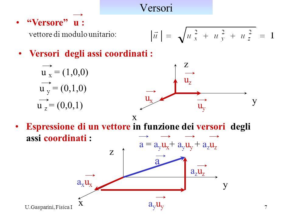 U.Gasparini, Fisica I7 Versore u : vettore di modulo unitario: Versori degli assi coordinati : x y z uxux uyuy uzuz u x = (1,0,0) u y = (0,1,0) u z =
