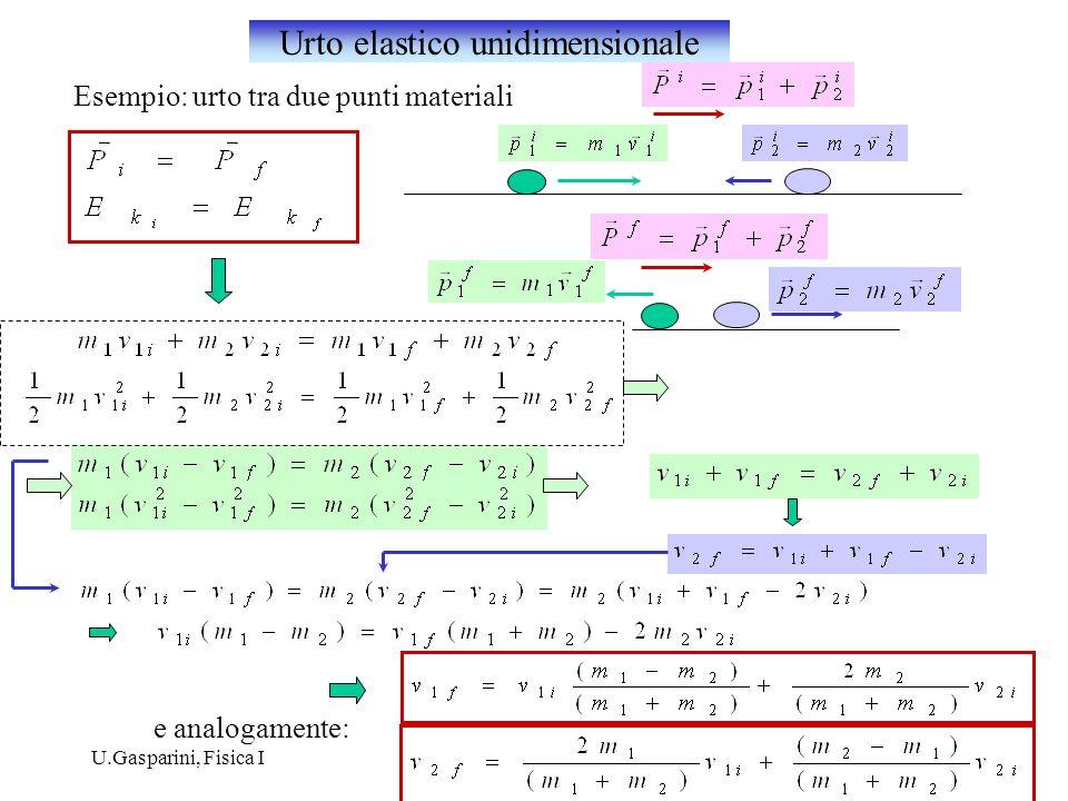 U.Gasparini, Fisica I5 e analogamente : nel sistema del CM le velocità restano invariate in modulo, invertendo la loro direzione Dalle trasformazioni delle velocità (moti relativi): come già trovato.