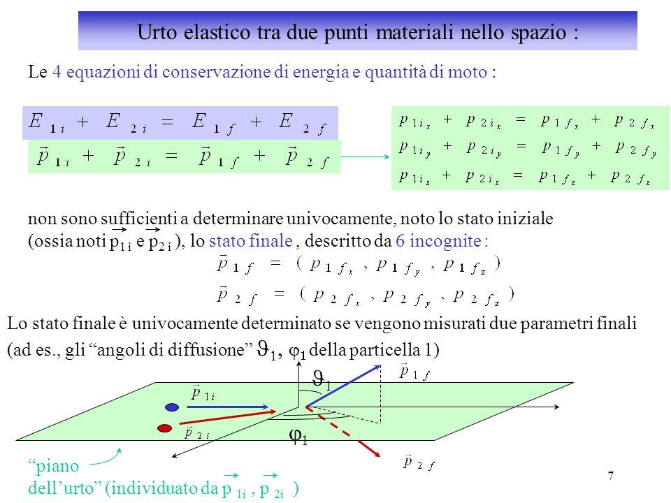 7 Le 4 equazioni di conservazione di energia e quantità di moto : non sono sufficienti a determinare univocamente, noto lo stato iniziale (ossia noti p 1 i e p 2 i ), lo stato finale, descritto da 6 incognite : piano dellurto (individuato da p 1i, p 2i ) Lo stato finale è univocamente determinato se vengono misurati due parametri finali (ad es., gli angoli di diffusione della particella 1) Urto elastico tra due punti materiali nello spazio :