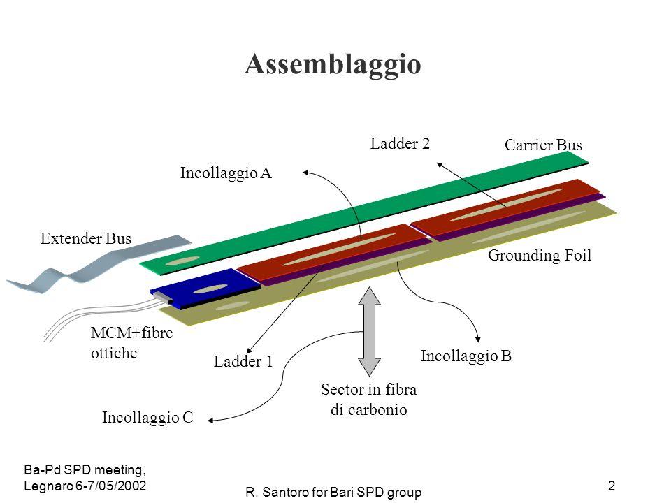 Ba-Pd SPD meeting, Legnaro 6-7/05/2002 R. Santoro for Bari SPD group 23 Araldite 2014 Araldite 2011