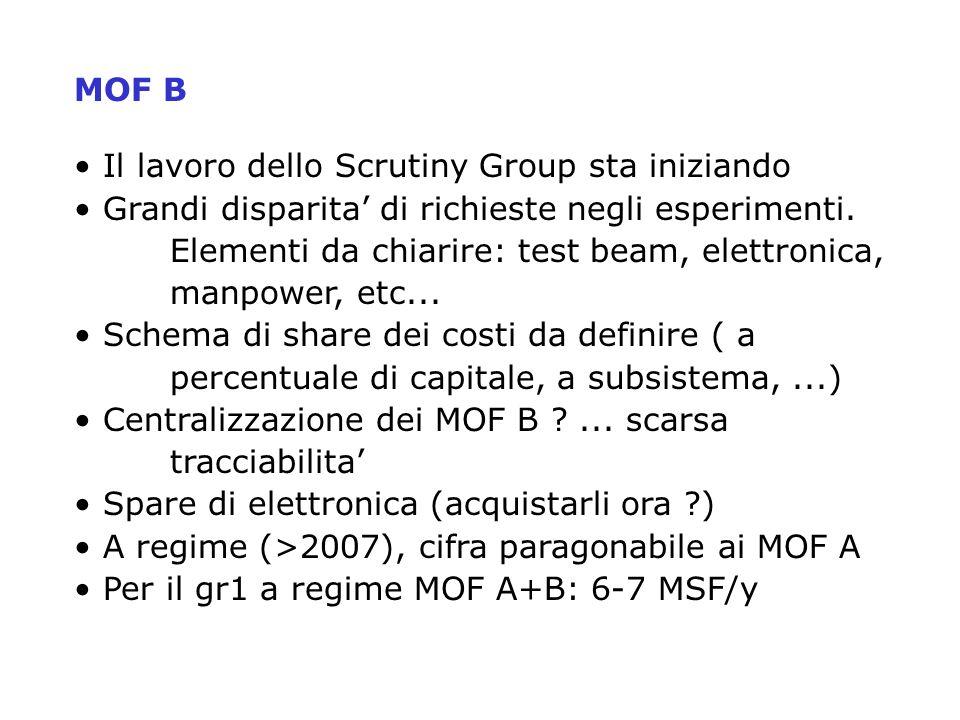 MOF B Il lavoro dello Scrutiny Group sta iniziando Grandi disparita di richieste negli esperimenti. Elementi da chiarire: test beam, elettronica, manp