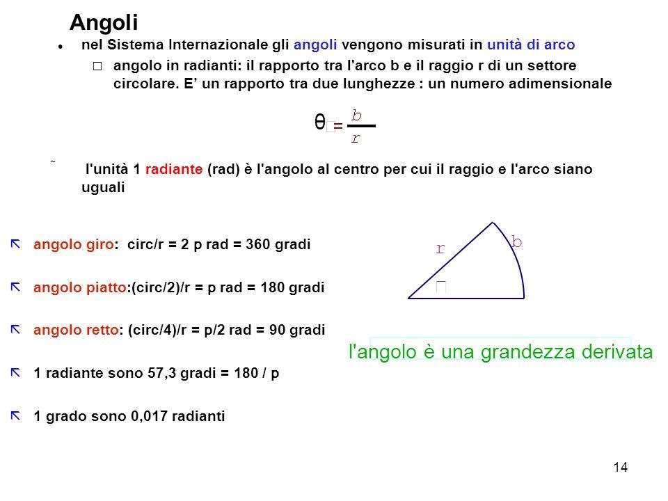 14 Angoli nel Sistema Internazionale gli angoli vengono misurati in unità di arco angolo in radianti: il rapporto tra l'arco b e il raggio r di un set