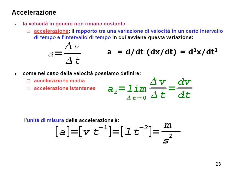 23 Accelerazione la velocità in genere non rimane costante accelerazione: il rapporto tra una variazione di velocità in un certo intervallo di tempo e