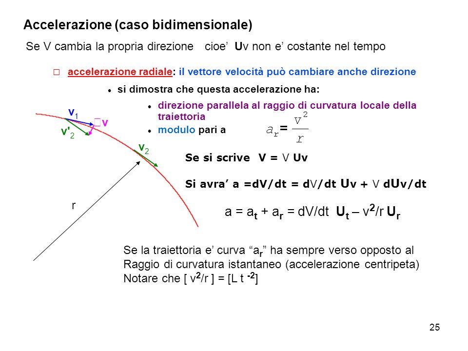 25 accelerazione radiale: il vettore velocità può cambiare anche direzione v1v1 v2v2 v v' 2 Accelerazione (caso bidimensionale) si dimostra che questa