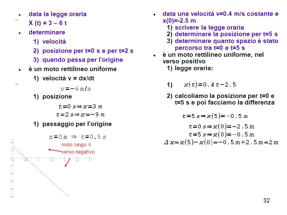 32 data la legge oraria X (t) = 3 – 6 t determinare 1)velocità 2)posizione per t=0 s e per t=2 s 3)quando passa per l'origine è un moto rettilineo uni