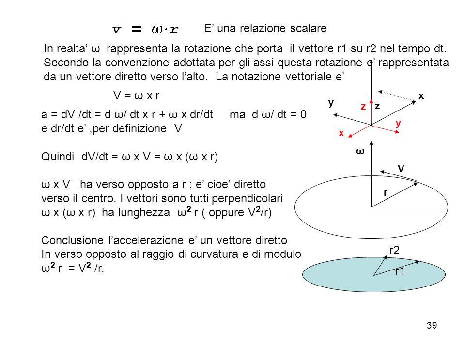 39 ω r V x y z x y z E una relazione scalare In realta ω rappresenta la rotazione che porta il vettore r1 su r2 nel tempo dt. Secondo la convenzione a