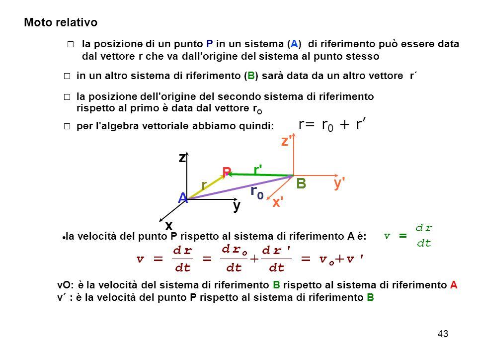 43 Moto relativo la posizione di un punto P in un sistema (A) di riferimento può essere data dal vettore r che va dall'origine del sistema al punto st