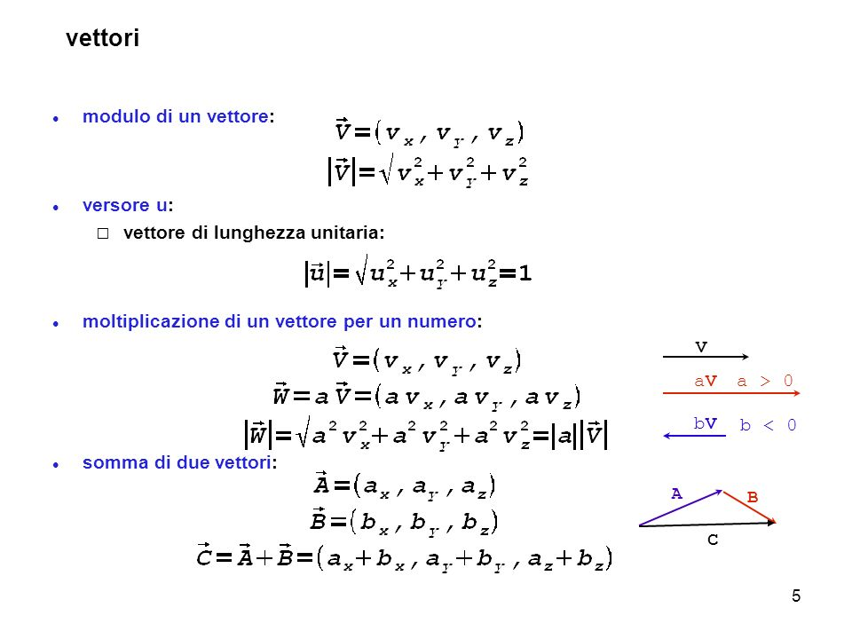 5 vettori modulo di un vettore: versore u: vettore di lunghezza unitaria: moltiplicazione di un vettore per un numero: somma di due vettori: V aVaVa >