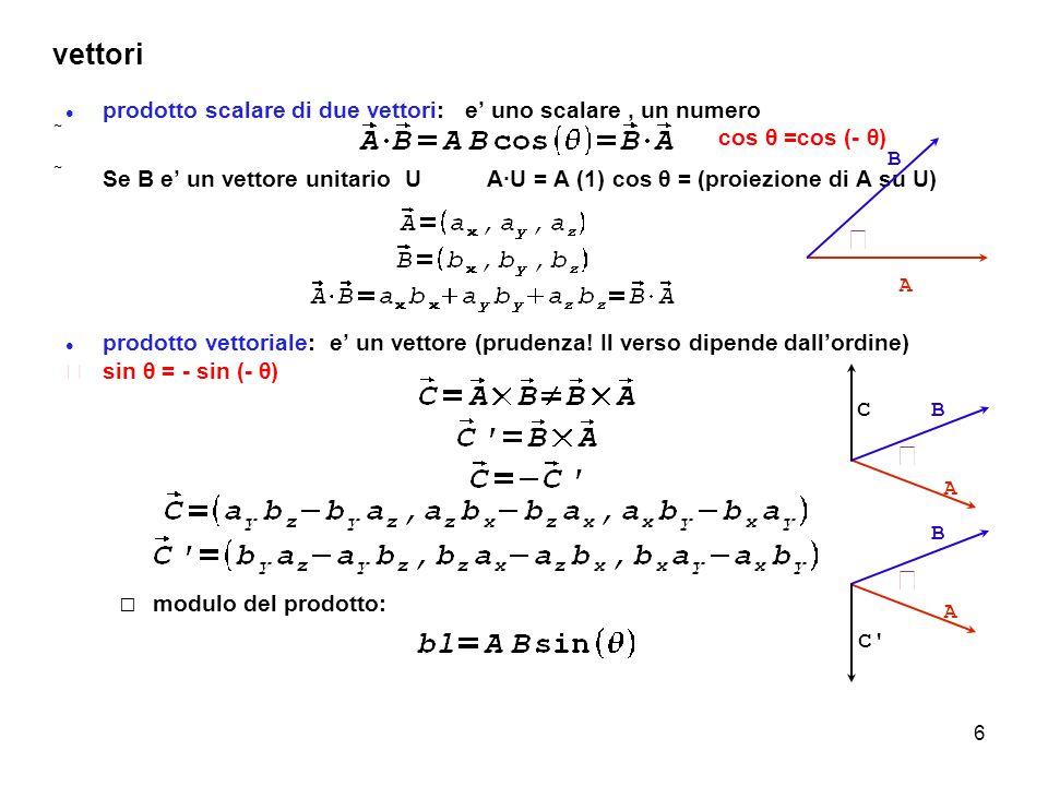 6 vettori prodotto scalare di due vettori: e uno scalare, un numero cos θ =cos (- θ) Se B e un vettore unitario U AU = A (1) cos θ = (proiezione di A
