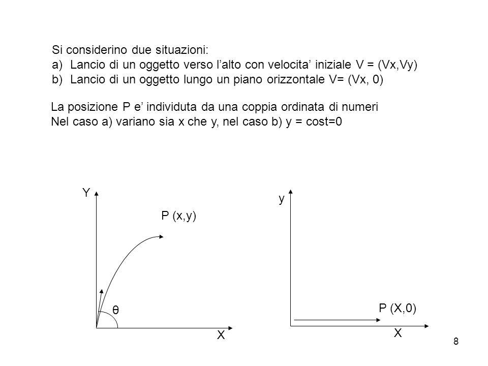 8 Si considerino due situazioni: a)Lancio di un oggetto verso lalto con velocita iniziale V = (Vx,Vy) b)Lancio di un oggetto lungo un piano orizzontal