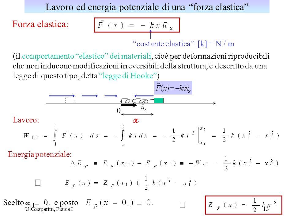 U.Gasparini, Fisica I13 costante elastica: [k] = N / m (il comportamento elastico dei materiali, cioè per deformazioni riproducibili che non inducono