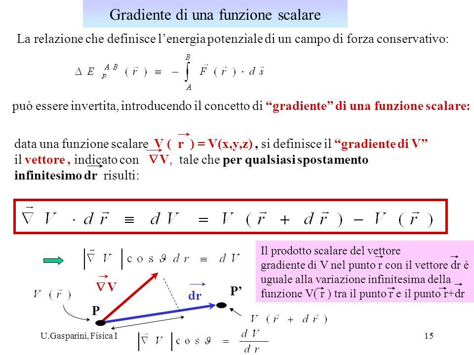 U.Gasparini, Fisica I15 La relazione che definisce lenergia potenziale di un campo di forza conservativo: può essere invertita, introducendo il concet
