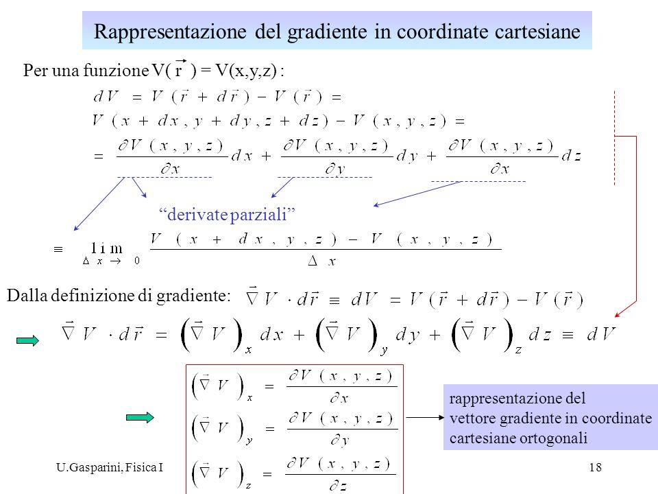 U.Gasparini, Fisica I18 Dalla definizione di gradiente: Per una funzione V( r ) = V(x,y,z) : derivate parziali Rappresentazione del gradiente in coord