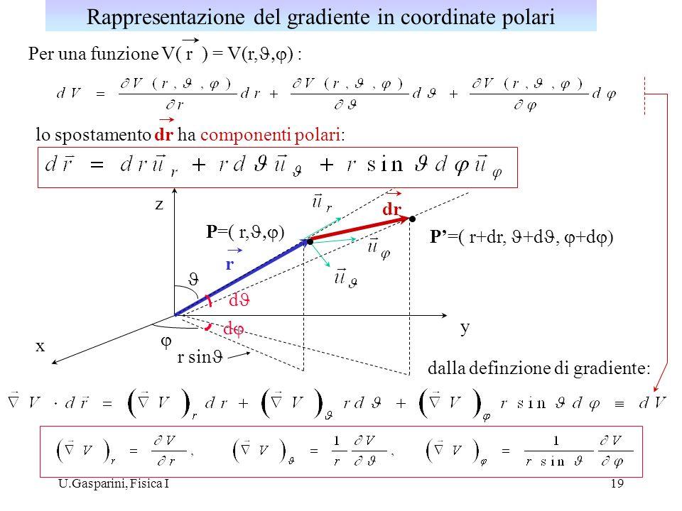 U.Gasparini, Fisica I19 Per una funzione V( r ) = V(r, ) : lo spostamento dr ha componenti polari: P=( r, P=( r+dr, +d, +d dr r x y z r sin dalla defi