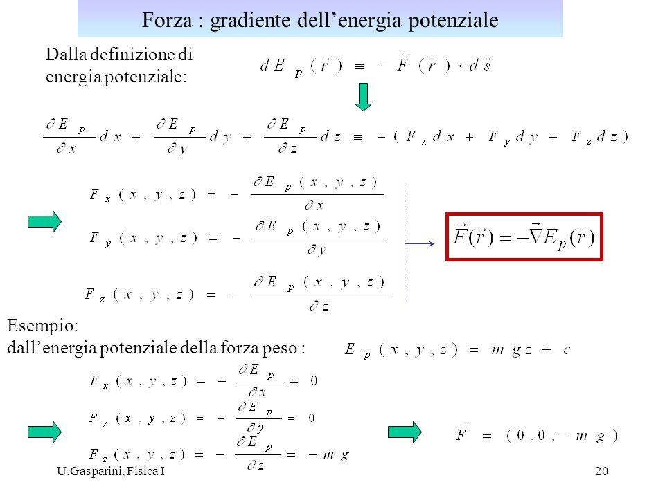 U.Gasparini, Fisica I20 Dalla definizione di energia potenziale: Esempio: dallenergia potenziale della forza peso : Forza : gradiente dellenergia pote