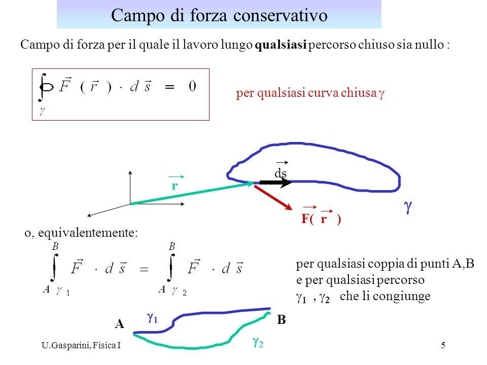 U.Gasparini, Fisica I5 Campo di forza per il quale il lavoro lungo qualsiasi percorso chiuso sia nullo : per qualsiasi curva chiusa r F( r ) ds o, equ