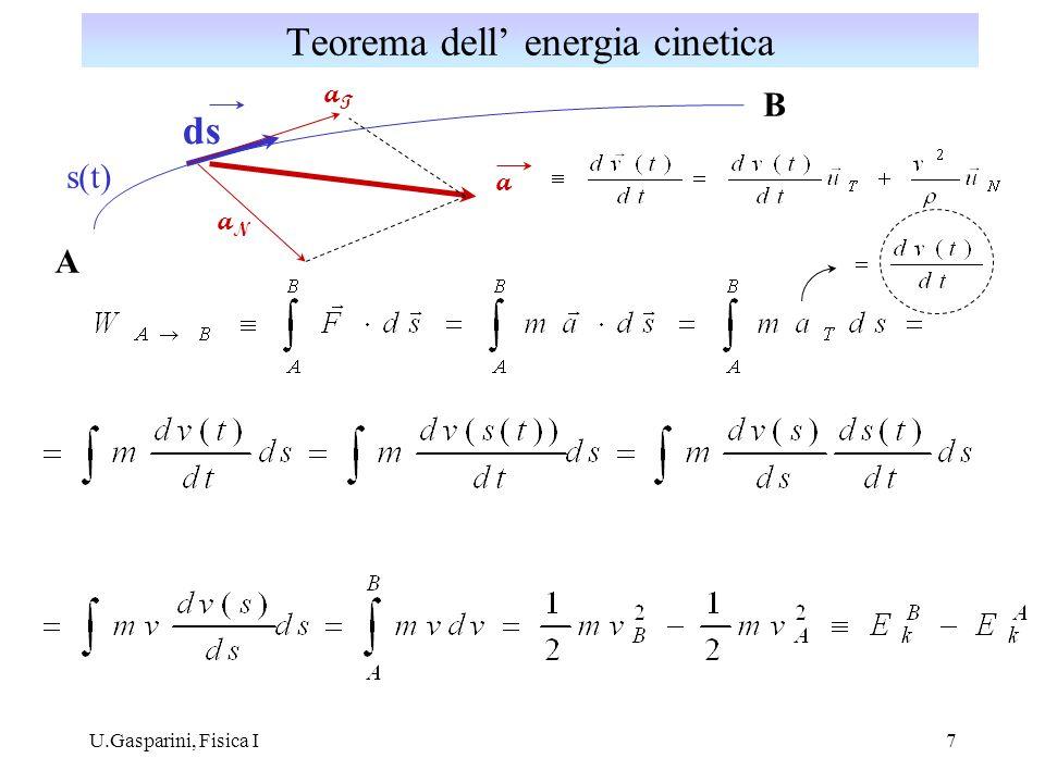 U.Gasparini, Fisica I7 a aNaN aTaT ds s(t) A B Teorema dell energia cinetica
