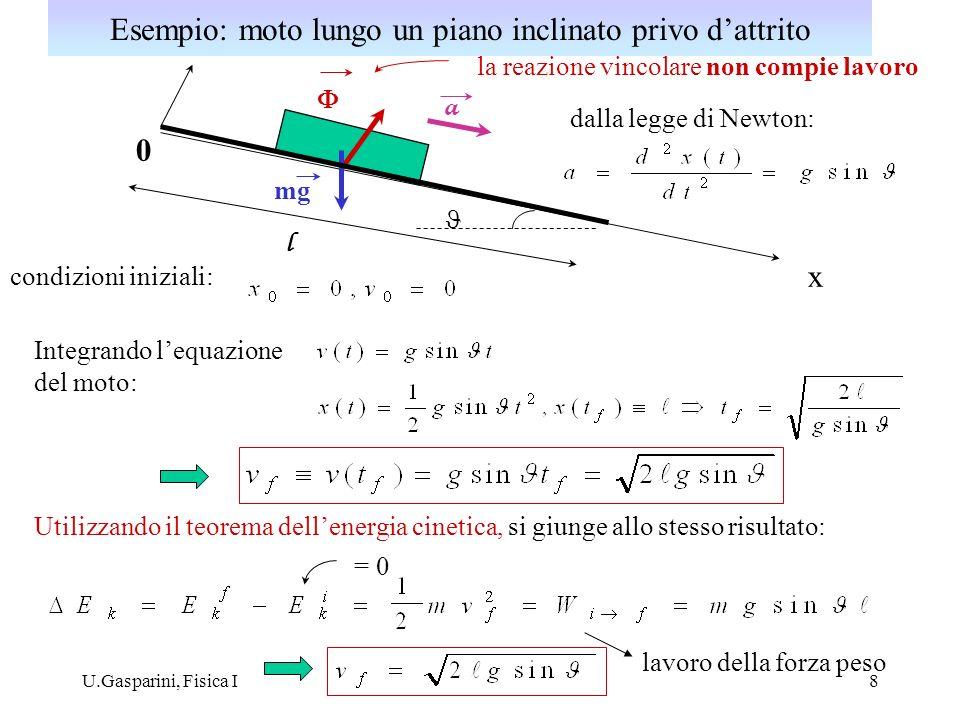 U.Gasparini, Fisica I8 dalla legge di Newton: a x 0 l condizioni iniziali: Integrando lequazione del moto: Utilizzando il teorema dellenergia cinetica