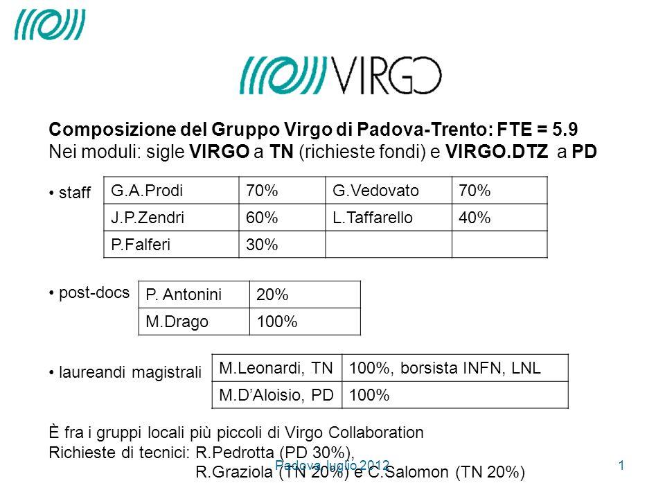 Composizione del Gruppo Virgo di Padova-Trento: FTE = 5.9 Nei moduli: sigle VIRGO a TN (richieste fondi) e VIRGO.DTZ a PD staff post-docs laureandi magistrali È fra i gruppi locali più piccoli di Virgo Collaboration Richieste di tecnici: R.Pedrotta (PD 30%), R.Graziola (TN 20%) e C.Salomon (TN 20%) G.A.Prodi70%G.Vedovato70% J.P.Zendri60%L.Taffarello40% P.Falferi30% P.