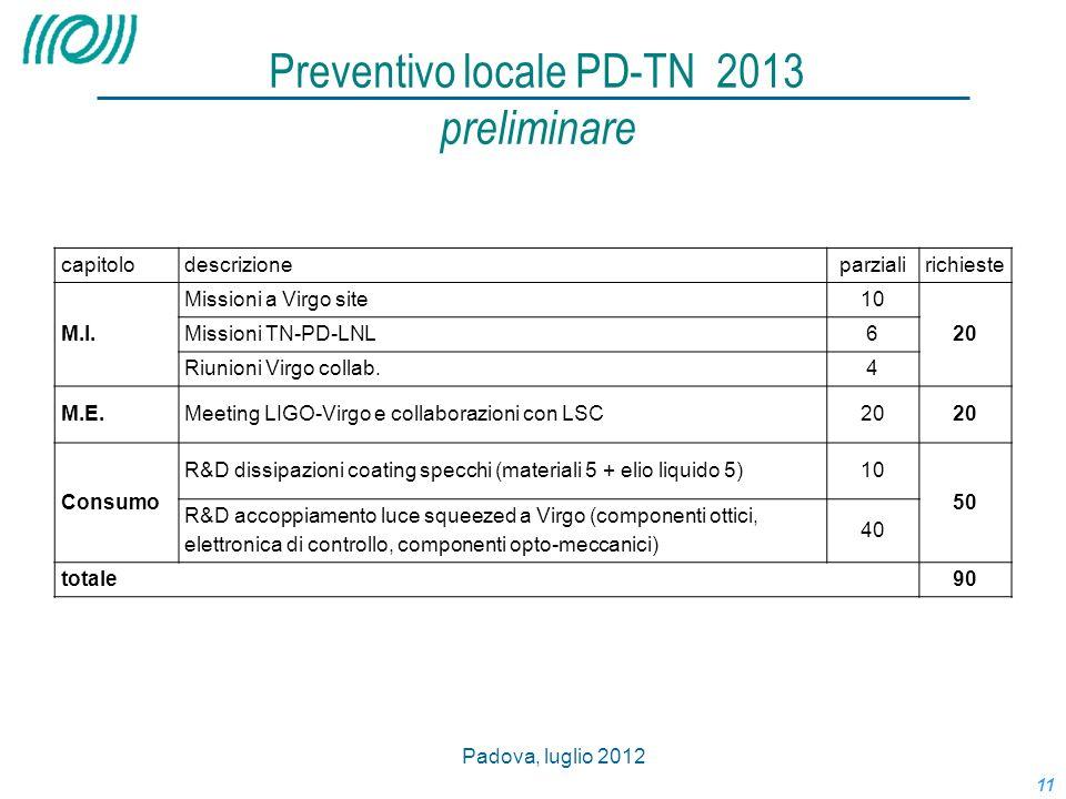 Preventivo locale PD-TN 2013 preliminare 11 capitolodescrizioneparzialirichieste M.I.
