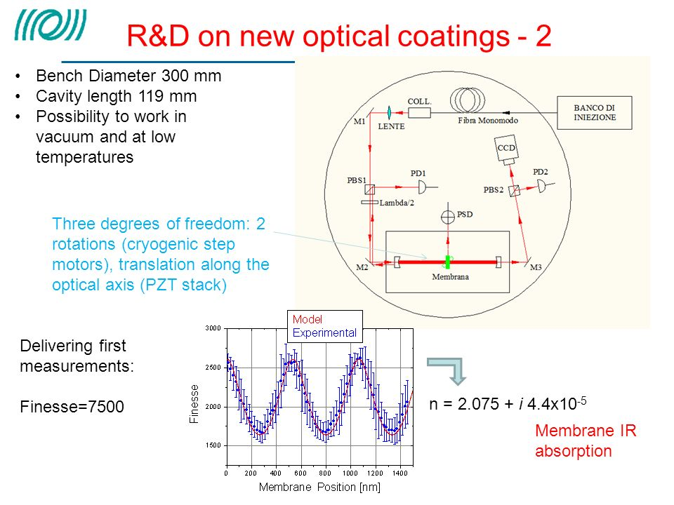 R&D on squeezed light for interferometers - 1 End mirror is a mechanical harmonic resonator: correlation among phase and amplitude fluctuations of light induced by the opto- mechanical coupling This activity is now included in the HUMOR proposal Squeezed light for the Virgo interferometer (new activity): short term R&D to use a squeezed light source to lower shot noise (dominating > 400 Hz, asking funds to CSNII) long term R&D to develop squeezed light with squeezing phase controlled in frequency to lower both radiation pressure and shot noise (beat SQL in a wide frequency range, PRIN 2011 proposal) Squeezed light is considered a necessary upgrade of current design of interferometers R&D on ponderomotive squeezing: experiment performed at Firenze with micro- opto-mechanical mirrors developed by TN