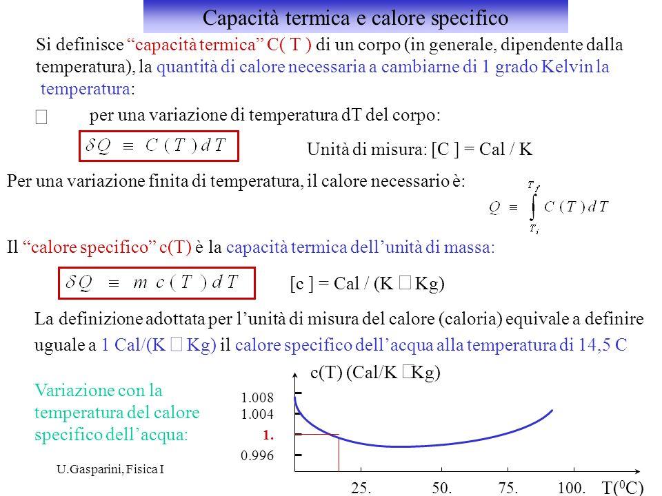 U.Gasparini, Fisica I Si definisce capacità termica C( T ) di un corpo (in generale, dipendente dalla temperatura), la quantità di calore necessaria a