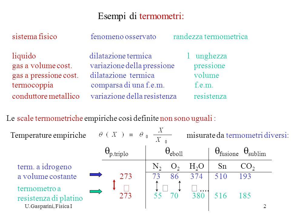 U.Gasparini, Fisica I2 sistema fisico fenomeno osservato randezza termometrica liquido dilatazione termica l unghezza gas a volume cost. variazione de