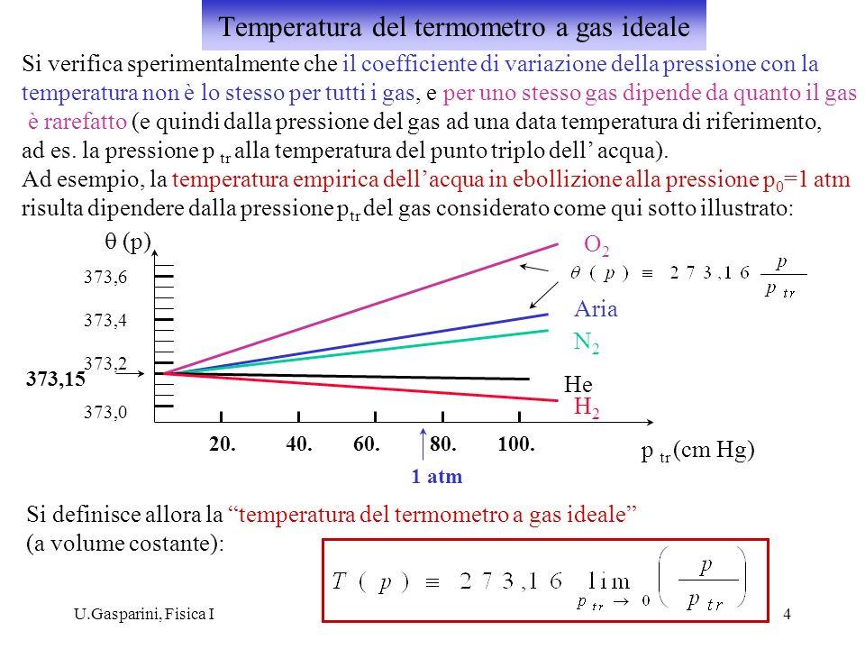 U.Gasparini, Fisica I4 Si verifica sperimentalmente che il coefficiente di variazione della pressione con la temperatura non è lo stesso per tutti i g