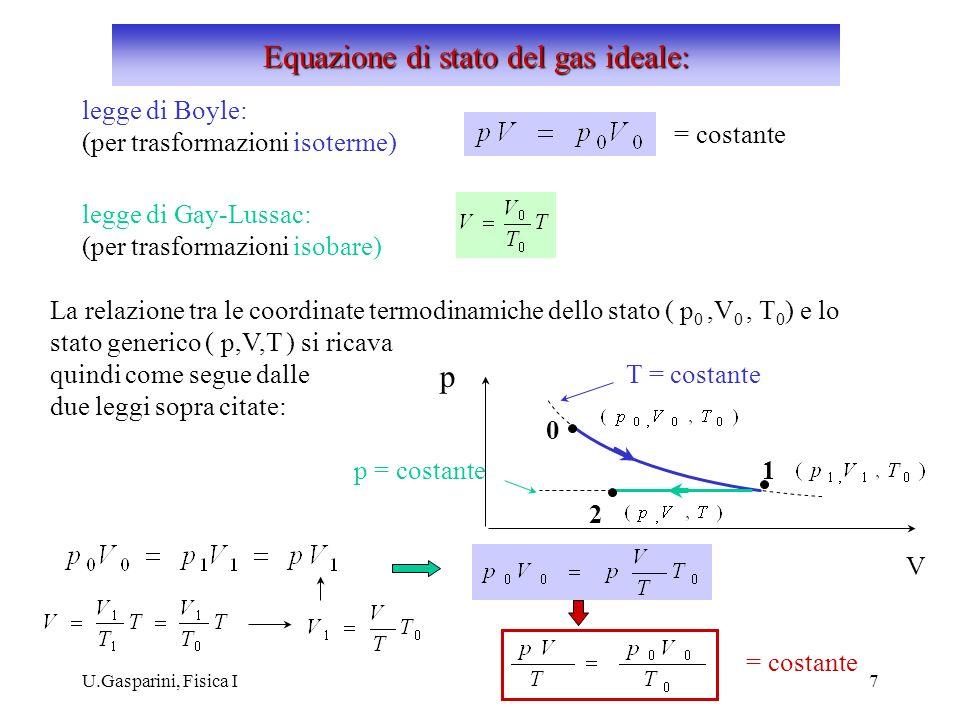 U.Gasparini, Fisica I7 legge di Boyle: (per trasformazioni isoterme) = costante legge di Gay-Lussac: (per trasformazioni isobare) La relazione tra le