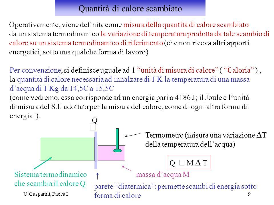 U.Gasparini, Fisica I9 Operativamente, viene definita come misura della quantità di calore scambiato da un sistema termodinamico la variazione di temp