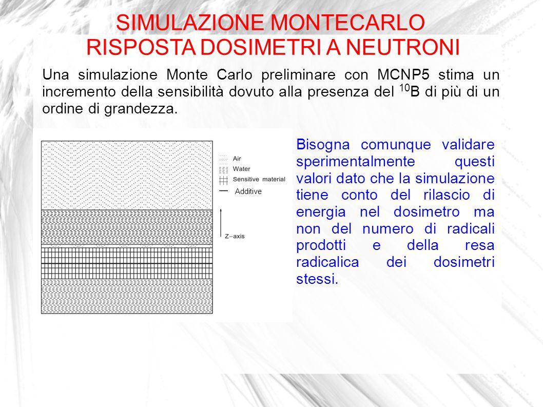 SIMULAZIONE MONTECARLO RISPOSTA DOSIMETRI A NEUTRONI Una simulazione Monte Carlo preliminare con MCNP5 stima un incremento della sensibilità dovuto al